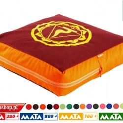 Manipura Tibet Lojong